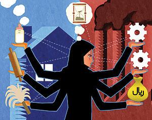 دانلود تحقیق اشتغال زنان در جامعه